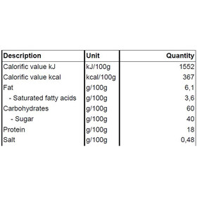 Dextro Energy Riegel Box Chocolate 24 x 50g